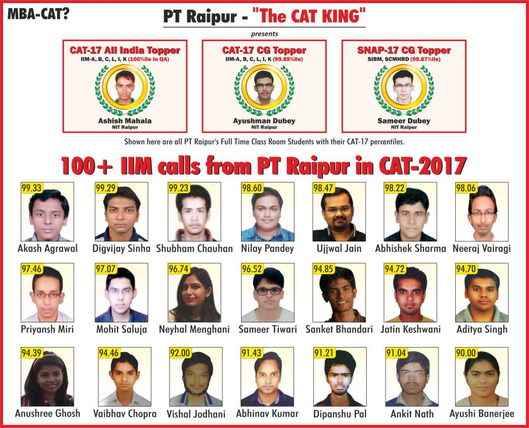 PT CAT 2017 Results Collage